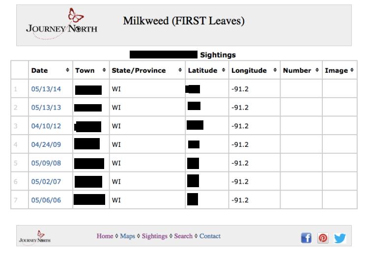 milkweed chart